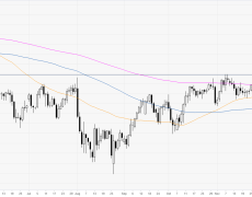 Greenback climbs to 109.50 nearing multi-month highs