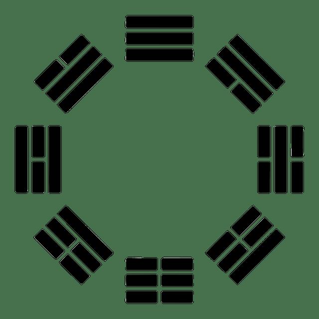 El diálogo de Karin y Sophie:  una consulta al  I Ching