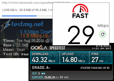 Inconsistent speed tests