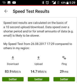 Vodafone Net Perfrom speed test