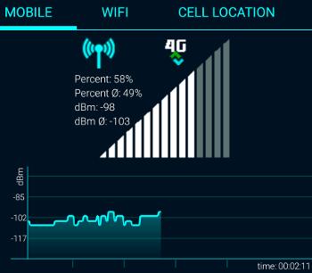 Информация о сетевом сигнале