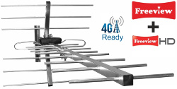 3G/4G antenna advice - Types, directional, MIMO, cables & connectors