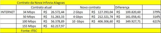 itec contratos 2