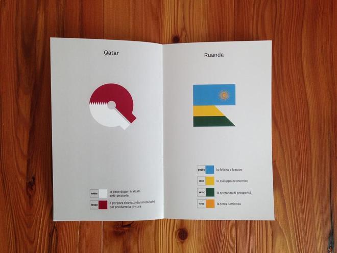 purchase cheap e4732 69c67 ... utilizzati per disegnare la lettere iniziale di ciascun Paese. Un gioco  visivo per creare un alfabeto del mondo. Entrambi i libri sono disponibili  qui.