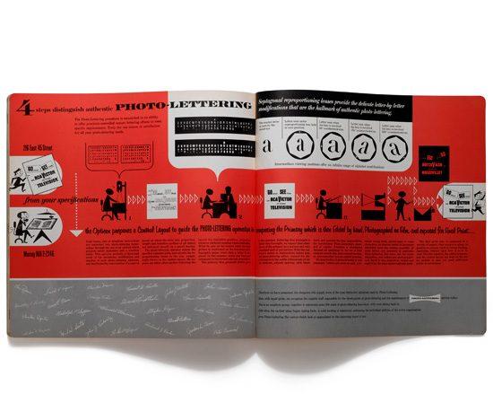 Un libro vi porta alla scoperta dei caratteri della grafica underground