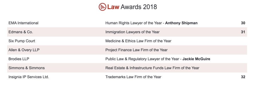 Edmans Co Listed Law Awards 2018