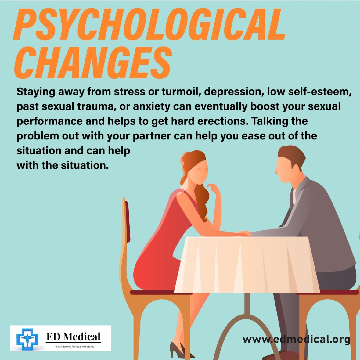 Psychological changes for staying hard