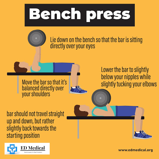 "illustration on ""How to do bench press?"""