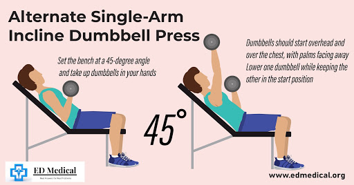 "Illustration showing ""How to do alternate single-arm incline dumbbell press?"""