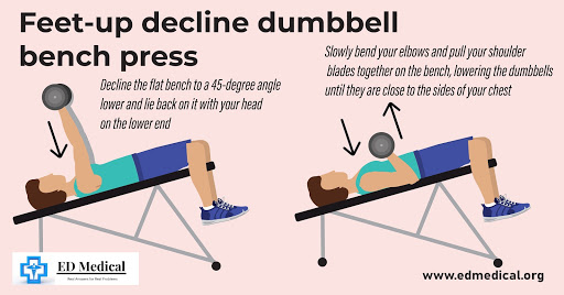 "illustration showing ""How to do feet-up decline dumbbell bench press?"""