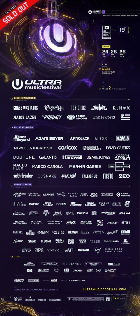 Ultra Music Festival 2017 Phase Two Lineup