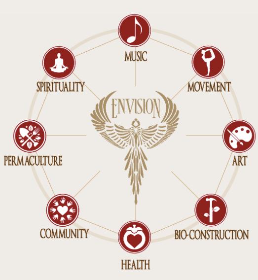 8 Pillars of Envision Festival