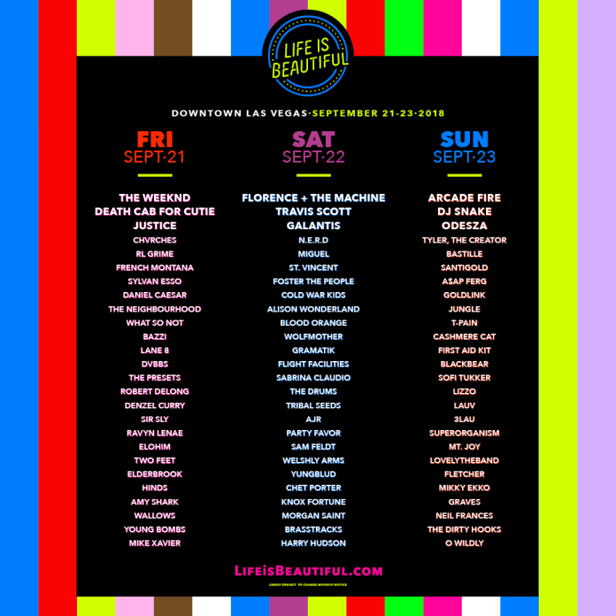 Life is Beautiful 2018 Daily Lineup
