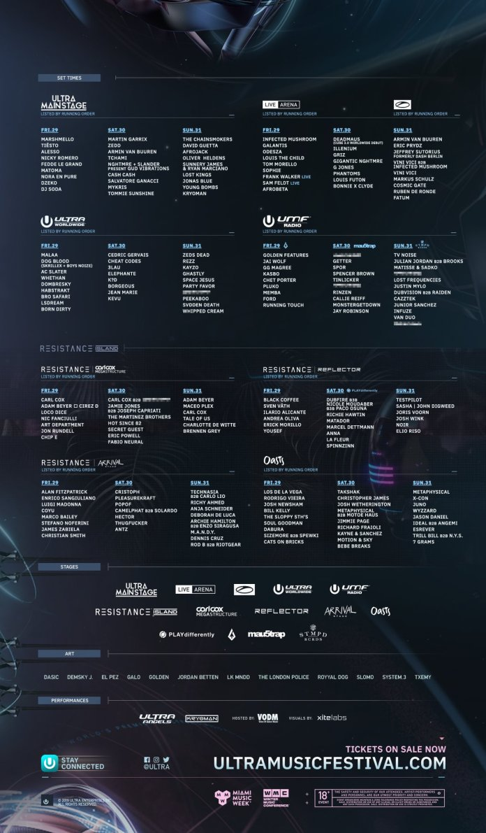 Ultra Music Festival 2019 Final Lineup By Stage