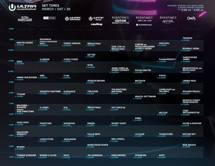 Ultra Music Festival 2019 Set Times - Saturday