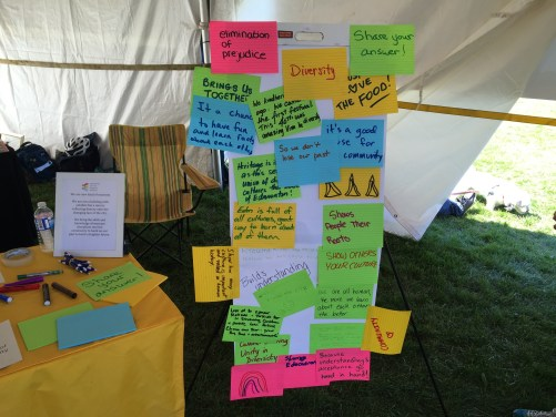 Everybody can add their thoughts, opinions and a splash of colour to our conversation boards.