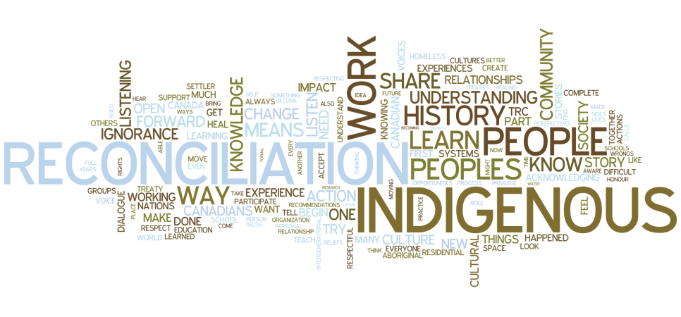 A word cloud formed from all comments and reflections from the gathering.