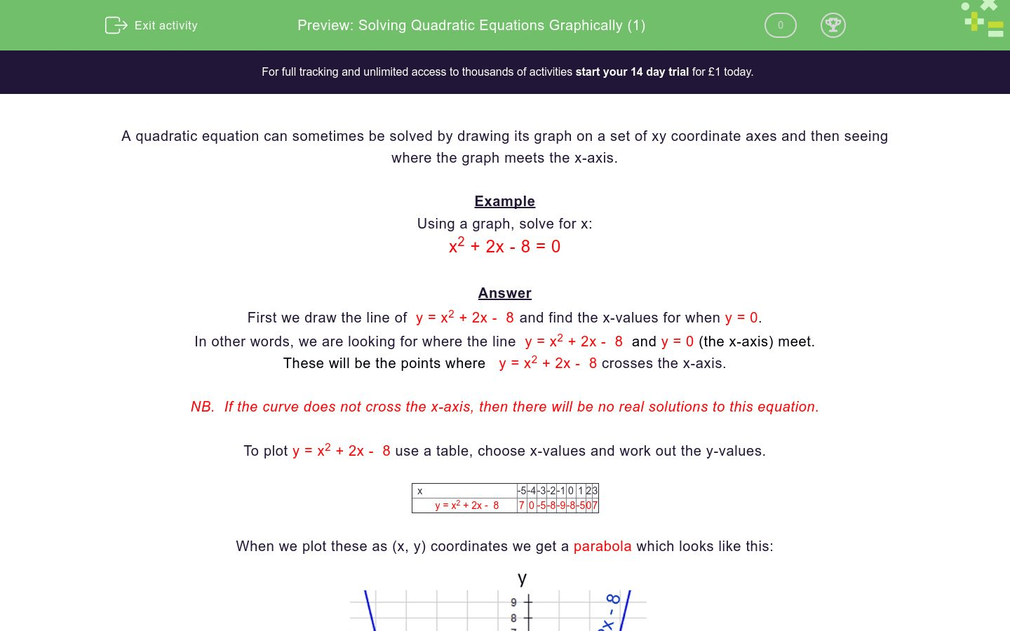 Solving Quadratic Equations Graphically 1 Worksheet