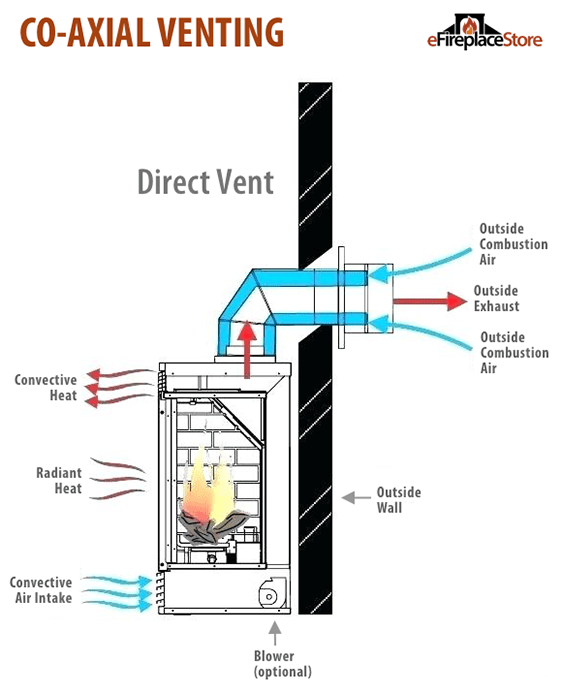 chimney pipe buying guide all you need