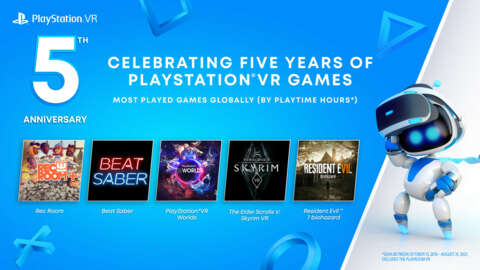 Resident Evil 7 And Skyrim Are Among The Most-Played PlayStation VR Titles Globally