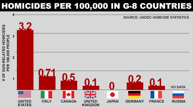 gun-control-image