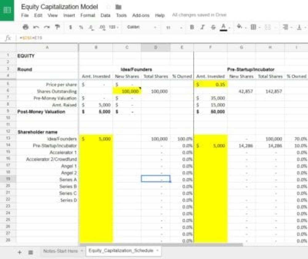 equity capitalization model