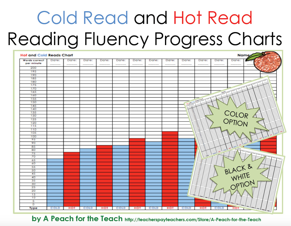 graphic relating to Fluency Graph Printable identified as Fluency Graph Template. fluency graphs for enhancements