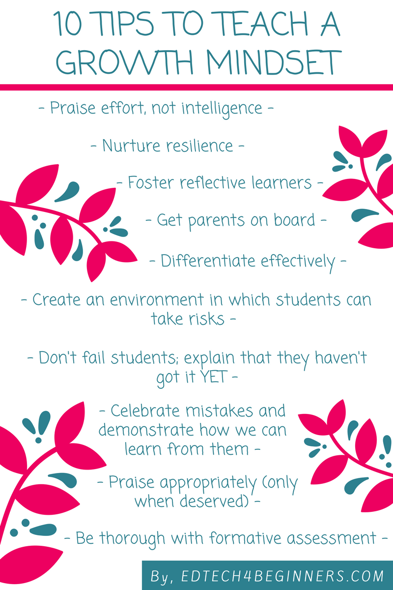 How To Develop A Growth Mindset In Your Classroom EDTECH