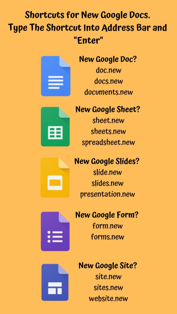 Google Docs Shortcuts