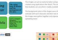 Easy #EdTech | Create Animated GIFs as Flash Cards