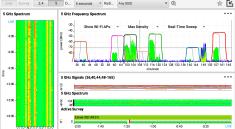 Wi-Fi Spectrum Analysis with Ekahau Sidekick macOS iOS tvOS