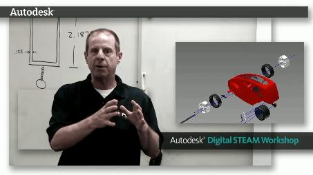 Autodesk STEAM workshop
