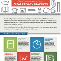 Trends | Protecting Student Privacy