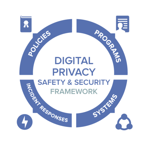 cool tool brightbytes digital privacy, safety \u0026 security \u2013 edtech Privacy Fence Ideas Safety cool tool brightbytes digital privacy, safety \u0026 security