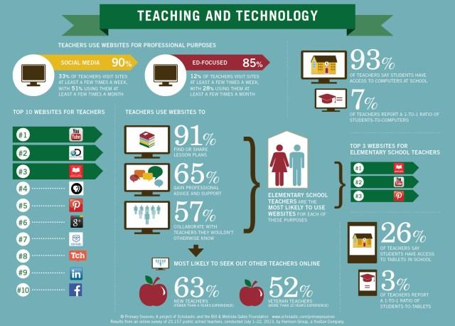 CREDIT Scholastic.com:primarysources