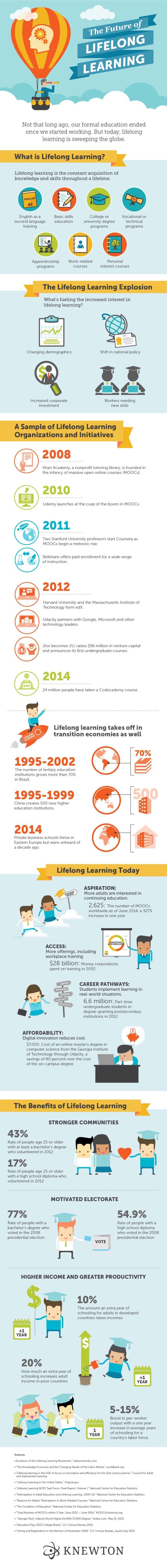 Knewton_Lifelong_Learning_Infographic-3
