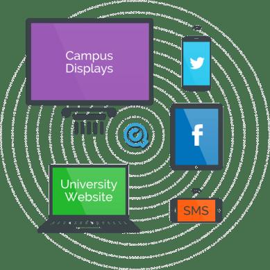 CREDIT CampusQuad