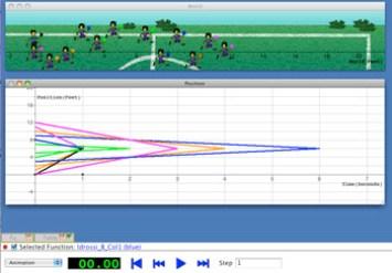 CREDIT UMASS Dartmouth SimCalc MathWorlds