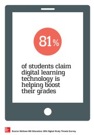 credit-mcgraw-hill-education-81-percent