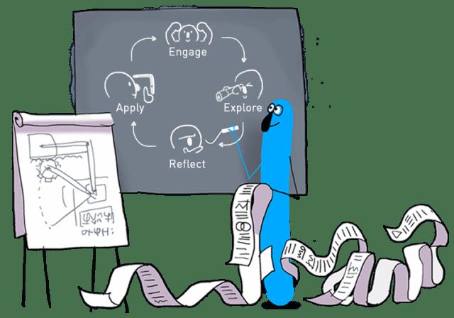 CREDIT DragonBox method.png