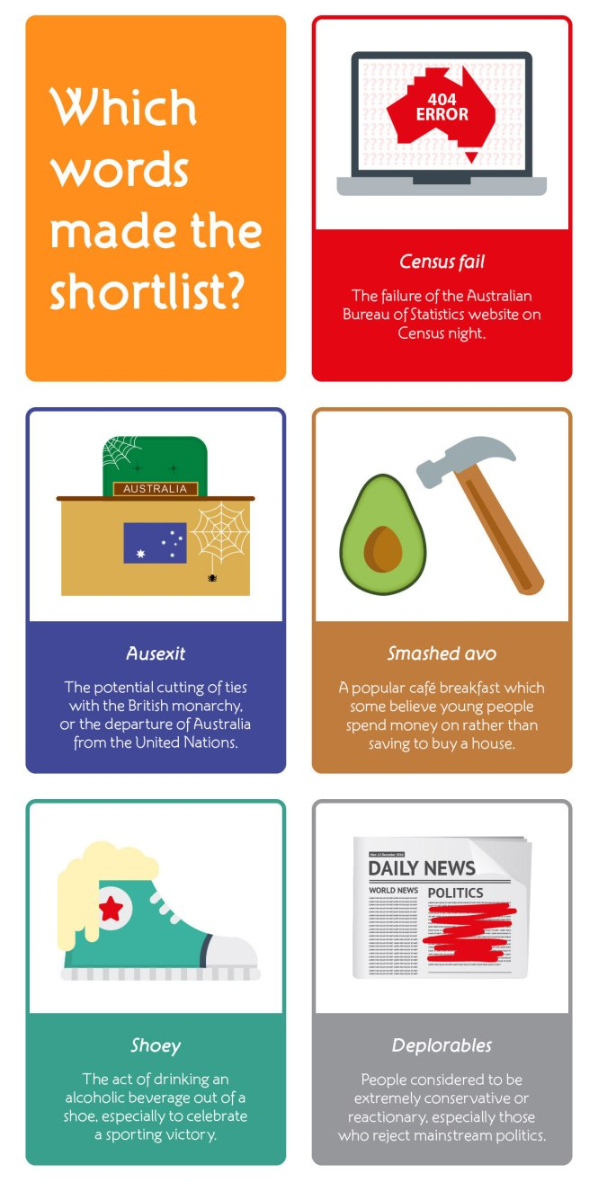 he_word_of_the_year_infographic_shortlist