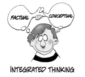 integrated thinking