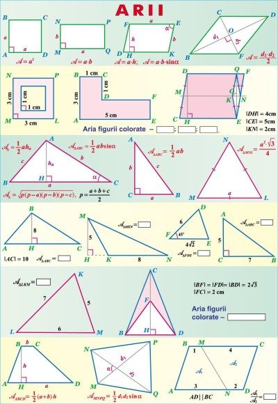 materiale didactice matematica planse plansa formule de calcul prescurtatarii duo 2