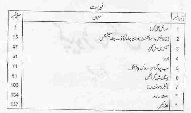 10th-computer-notes-Urdu-medium-contents-page