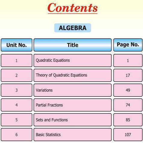 10th-math-notes-English-medium-contents-page