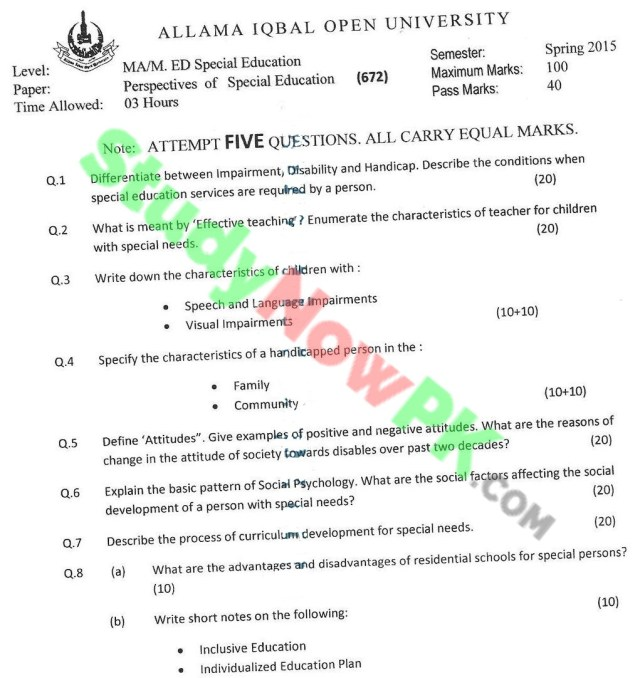 AIOU-MA-Islamic-Studies-Code-672-Past-Papers-Spring-2015
