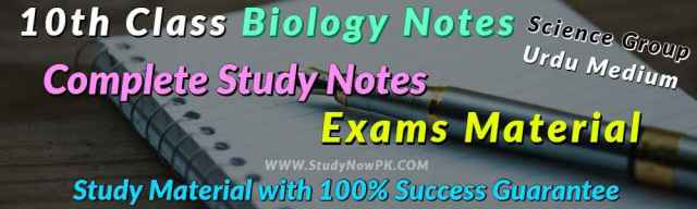 Download 10th Biology Notes Urdu Medium of All Chapter