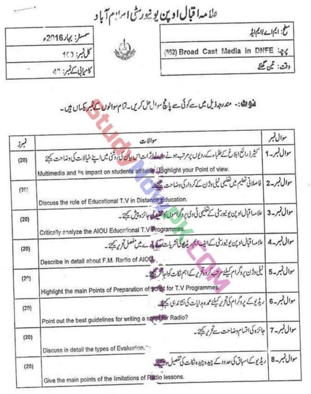 AIOU-MEd-Code-852-Past-Papers-Spring-2016