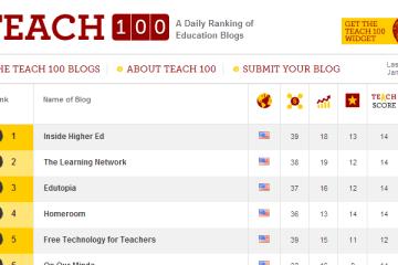 http://teach.com/education-technology/announcing-the-teach100