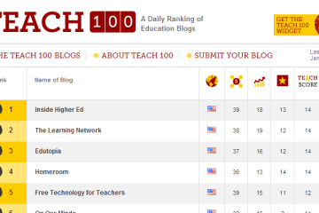 http://teach.com/education-technology/announcing-the-teach100